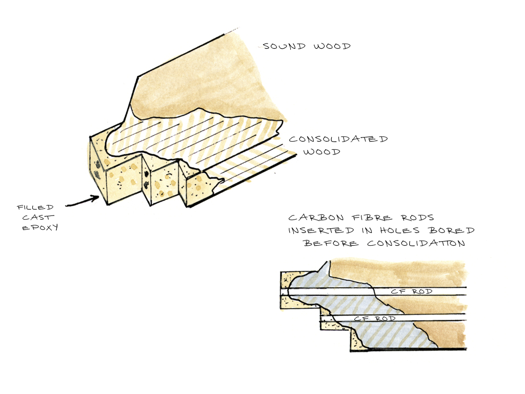 Carbon fiber rods extending into the timber end help strengthen the tenon extension