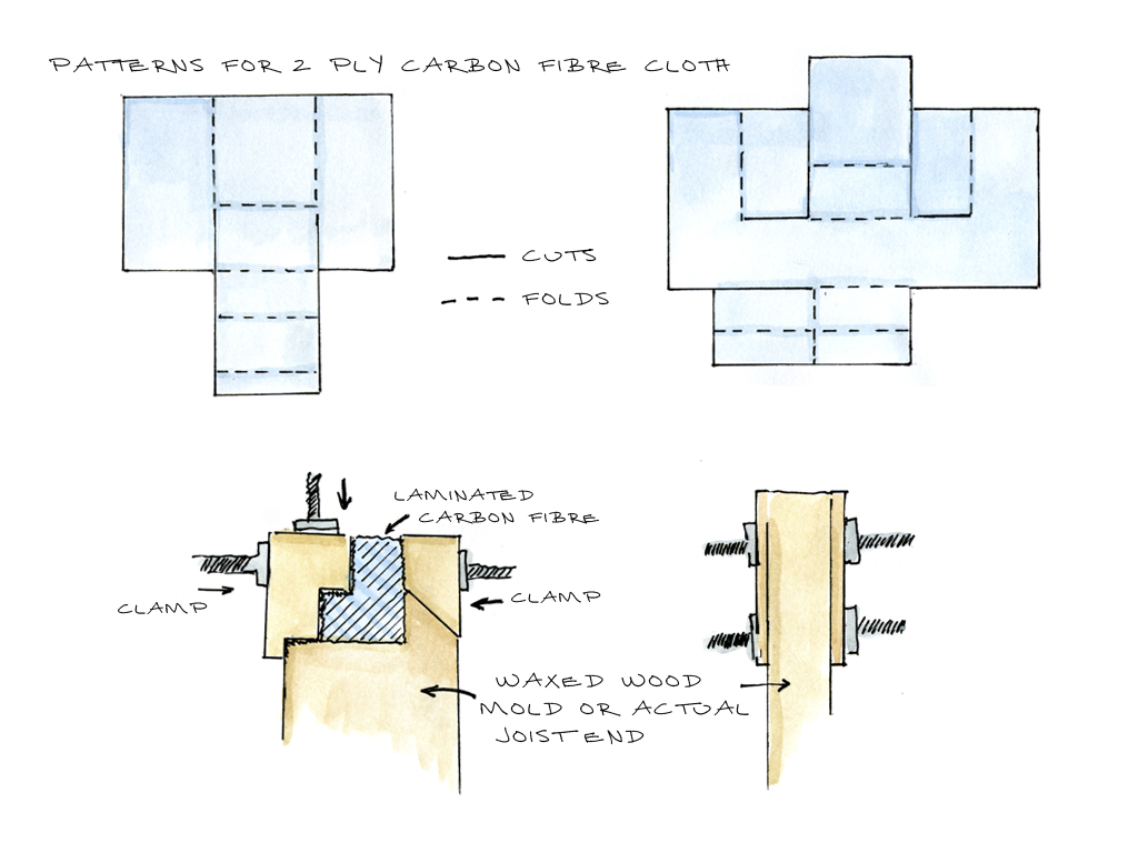 """An origami """"mitten"""" of carbon fiber on a tenon can further extend the load for deteriorated Menokin timbers"""