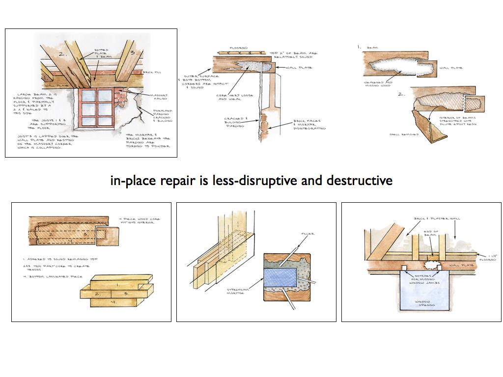 Carbon Fiber Rods >> Carbon Fiber Repair Options for Historic Buildings, Woodwork-Part 1