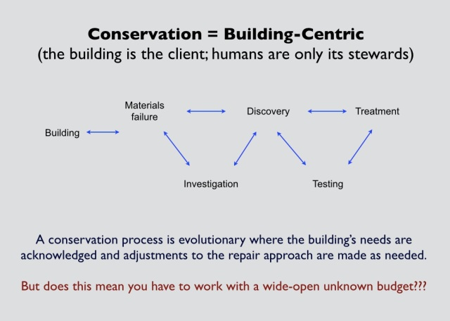 "The Conservation Process puts the needs of the building, not preconceived notions about what ""should be"" first."