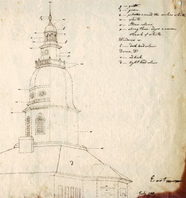 Link to Maryland State Archives for full Charles Willson Peale Maryland State House Dome design and color details